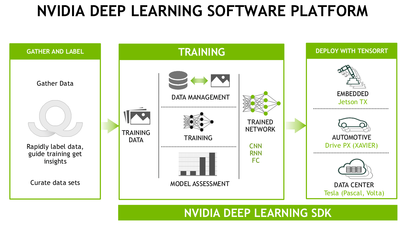 Fueling the AI revolution with gaming - Track-N-Test
